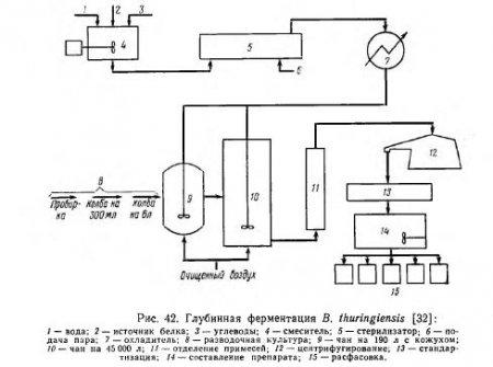 В своем патенте Мегна описал